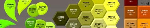 Web Designer's Color Reference Poster