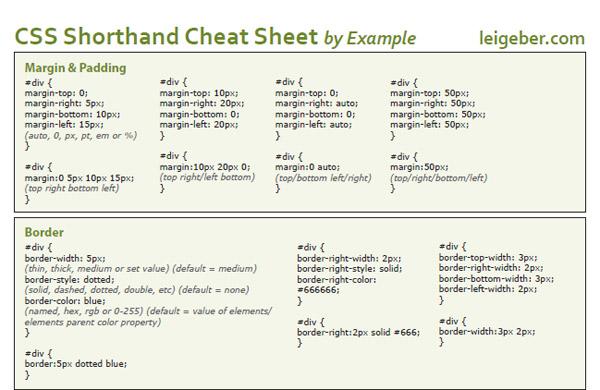 CSS Shorthand Cheatsheet