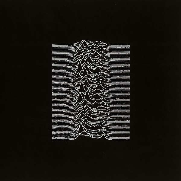 Joy Division Album Sleeve
