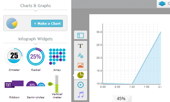 Visme Charts and Graphs