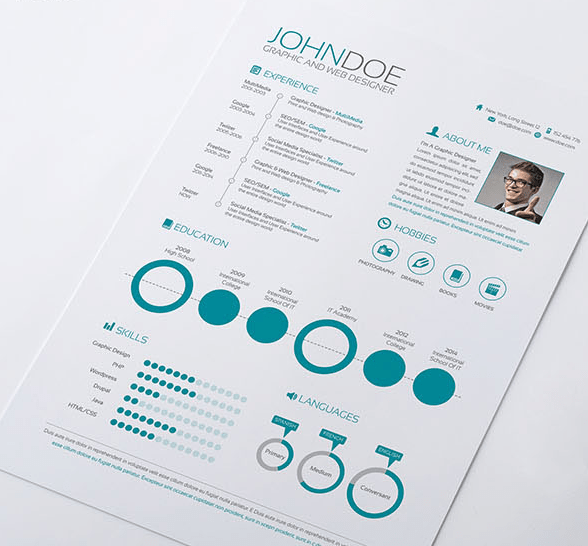 CV   Resume Bundle on Behance