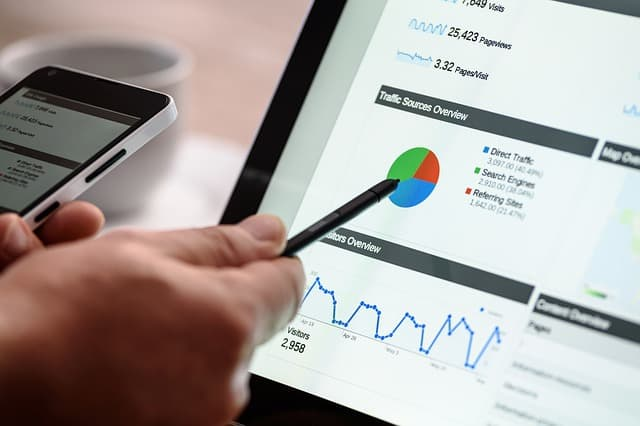 Improve Your Website Traffics and Ranking